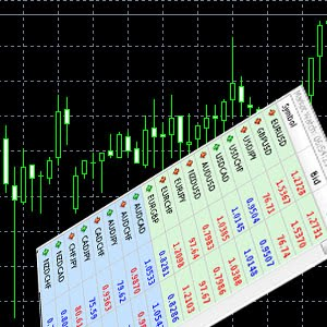 How to read forex quotes